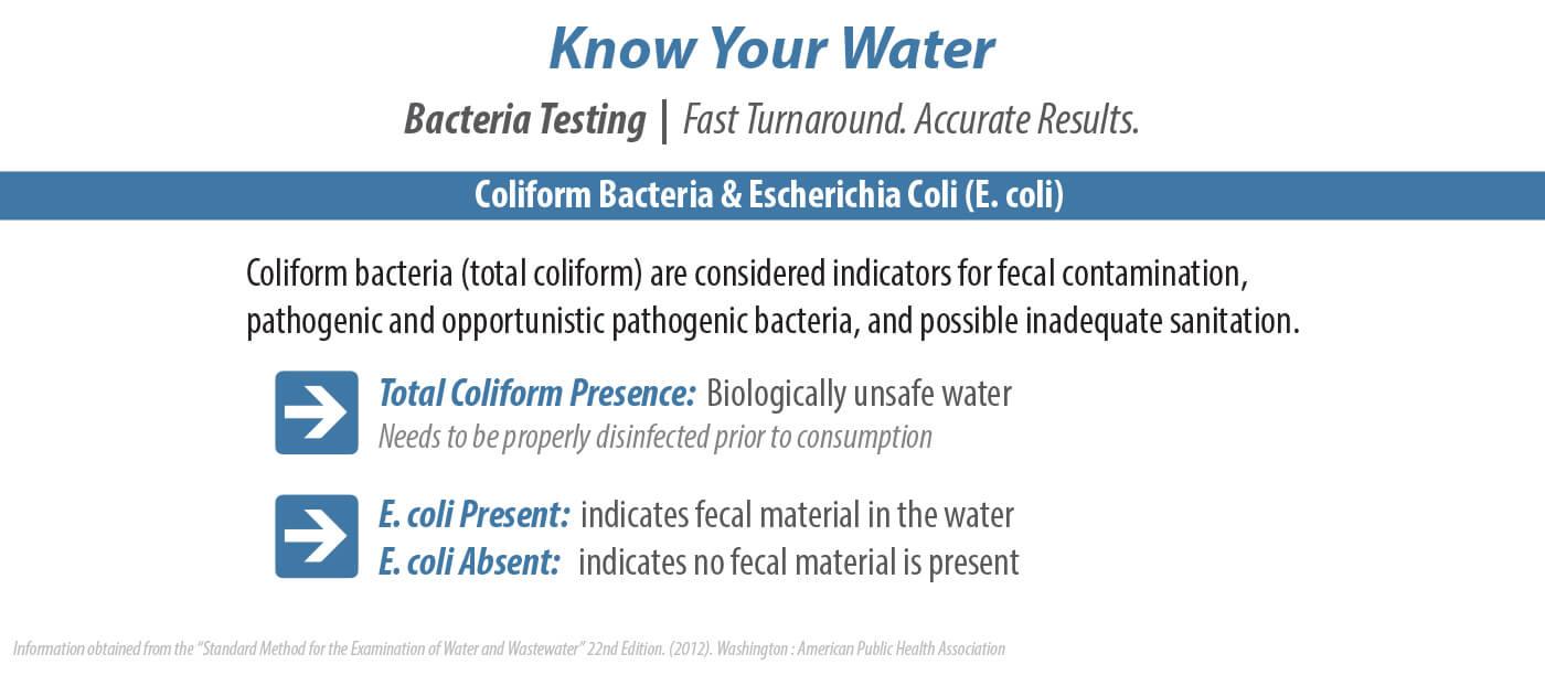 Bacteria Water Tests U S Water