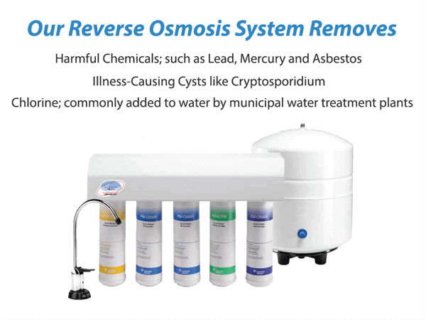Reverse Osmosis Water System by U.S. Water, LLC